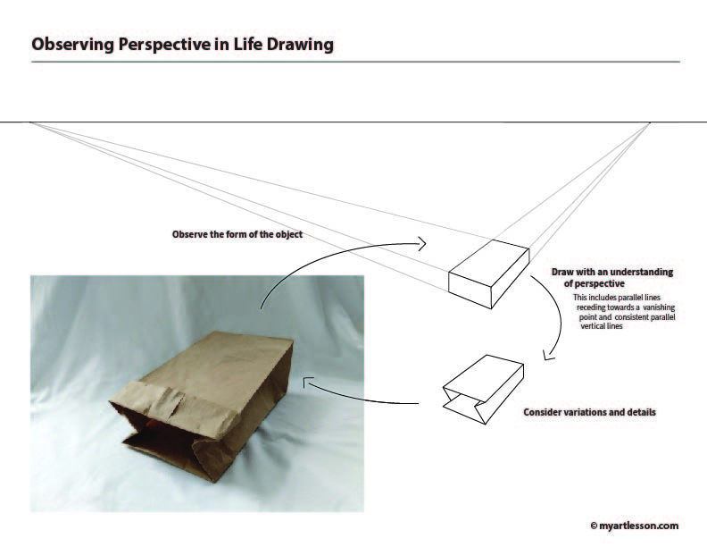 Perspective and Life Drawing